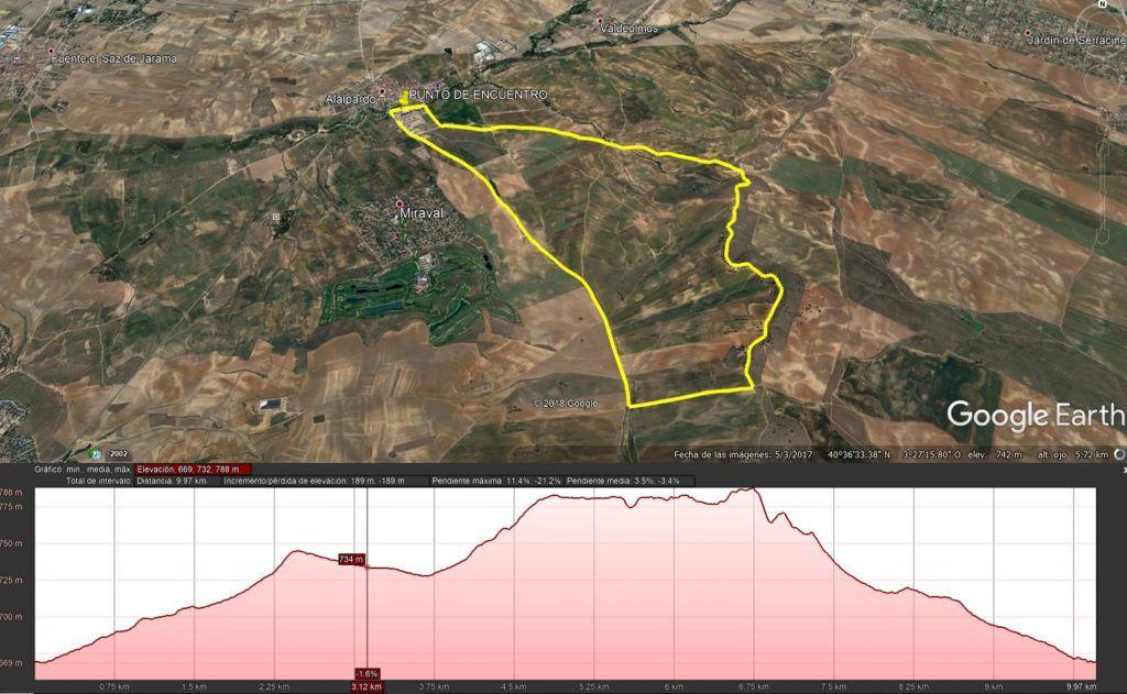 Ruta Camino Cervantes Alalpardo